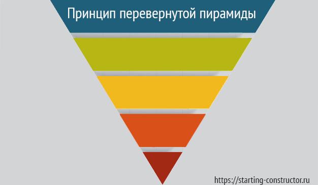 Принцип перевернутой пирамиды в журналистике