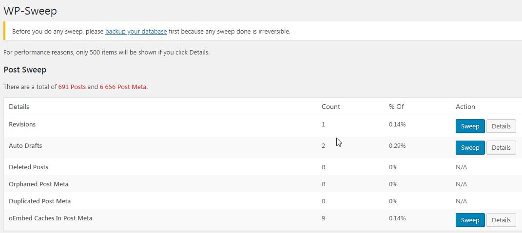Панель управления плагином WP-Sweep