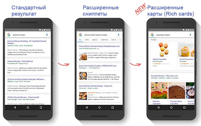 результаты поисковой выдачи для мобильных устройств